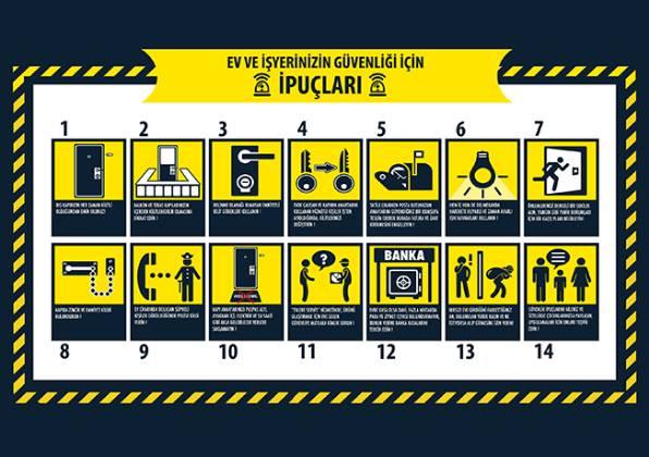 Ev ve iş yeri güvenliği için Pronet'ten ipuçları